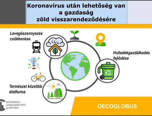 Koronavírus után zöld visszarendeződés jöhet a gazdaságban?