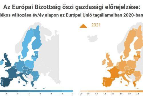Válság térben és időben: Milyen jövőt vetít előre az Európai Bizottság őszi előrejelzése?