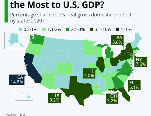 Egyre jelentősebbek a régiós különbségek az Egyesült Államokban