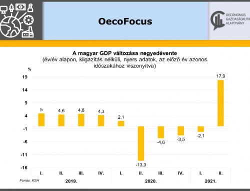 A kiugróan magas második negyedéves GDP-adat közelebb vitte a családokat a 2022-es adó-visszatérítés megvalósulásához