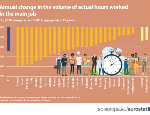 Javult a munkaproduktivitás Magyarországon a járvány alatt