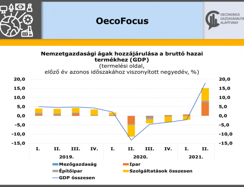 Miért bővült kimagaslóan a magyar gazdaság a második negyedévben?