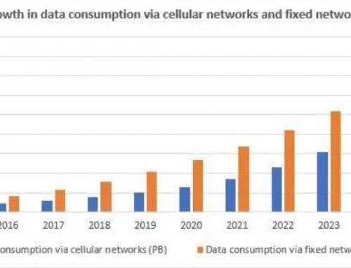 Folyamatosan növekszik az online forgalom, és az adat válik a világ legfontosabb erőforrásává