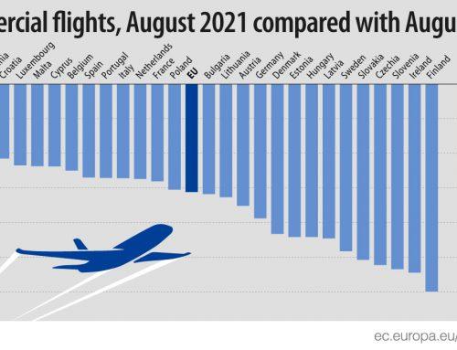 Hol tart az európai légi közlekedés helyreállása?